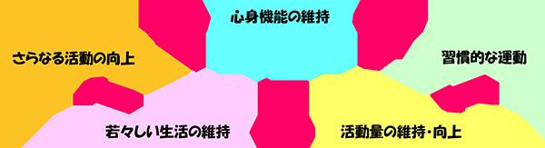 img_kaigoyobo01.png